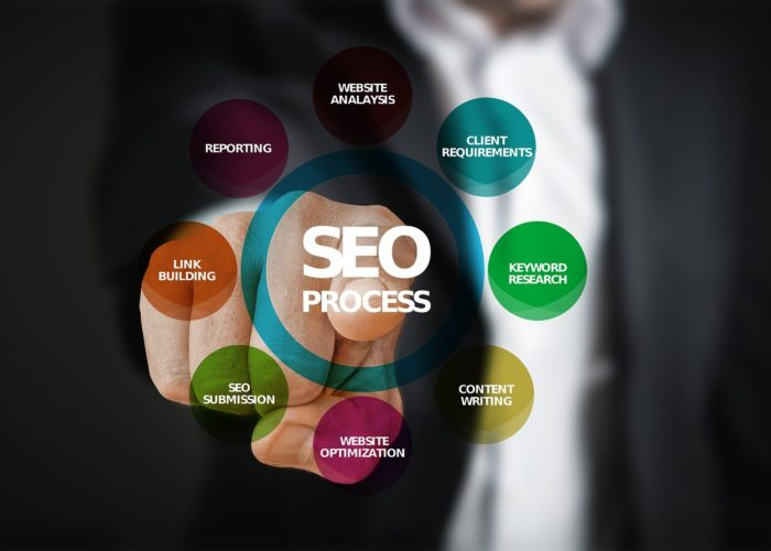 marketing-service1